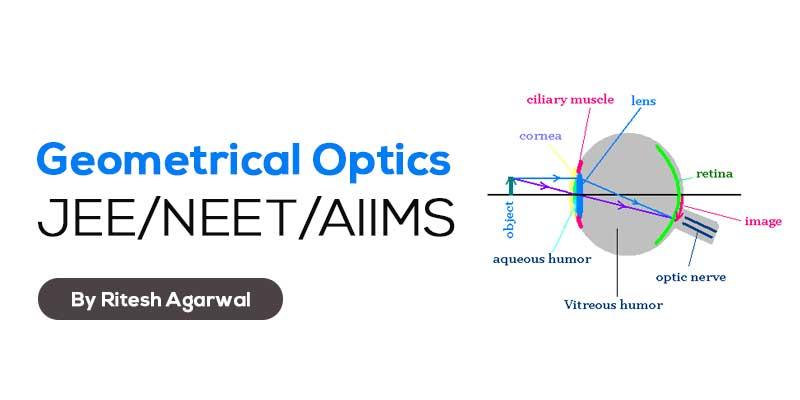 Geometrical Optics (JEE MAIN & ADVANCED + NEET/AIIMS)