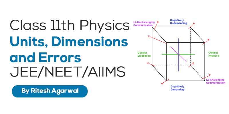 Units Dimensions and Errors (JEE MAIN & ADVANCED + NEET/AIIMS)