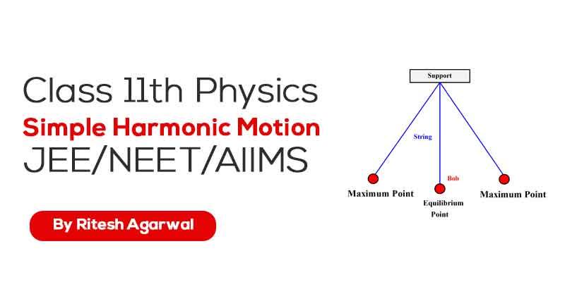 Simple Harmonic Motion (JEE MAIN & ADVANCED + NEET/AIIMS)