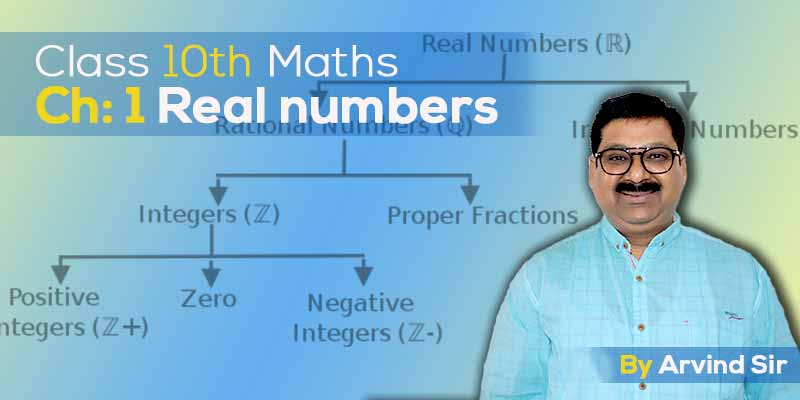 10th Maths Ch: 1 Real numbers