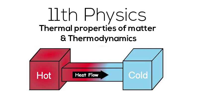 Thermal properties of matter & Thermodynamics