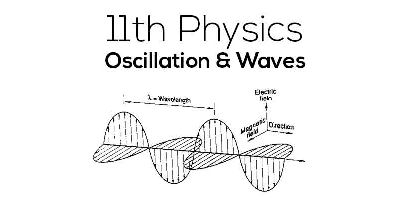 Oscillation & Waves